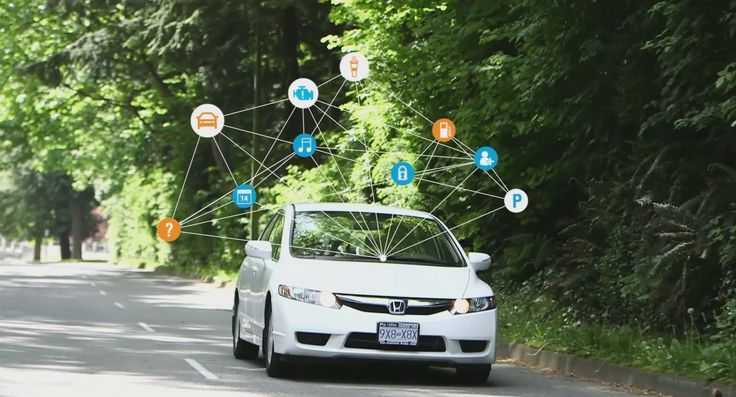 Mojio-Connected-Car-Driving-Web-of-Icons.jpg (1918×1036)