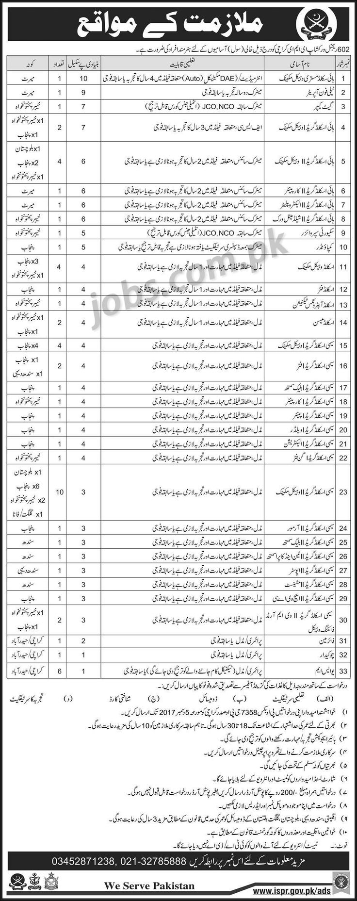 Pak Army Jobs 2018 for Skilled, Technical, Telephone Operator & Other Support Staff at 602 Regional Workshop EME Karachi