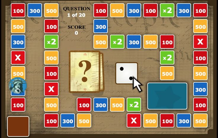 Created for grades 5 – 12, this digital board game reviews facts about the #Constitution and the Constitutional Convention. Players are awarded points for correct answers! Great as part of a classroom lesson or a summer review!