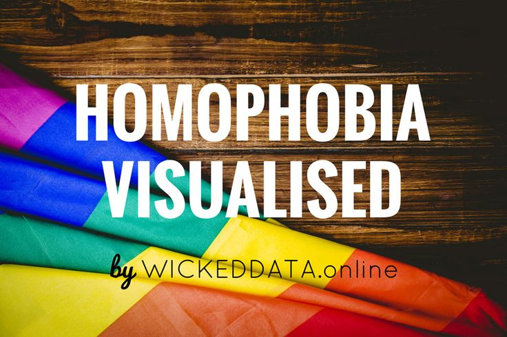 Helsinki Pride inspired insightful data visualisation about homophobia around the world.