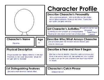 Image result for Character profiles