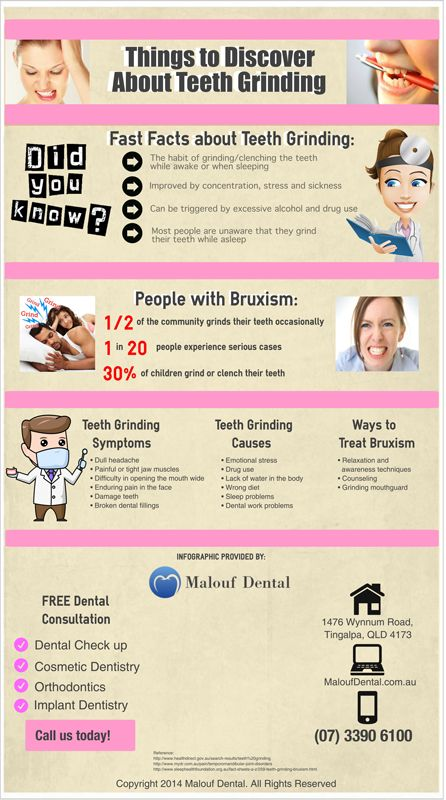 Things to Discover About Teeth Grinding http://maloufdental.com.au/