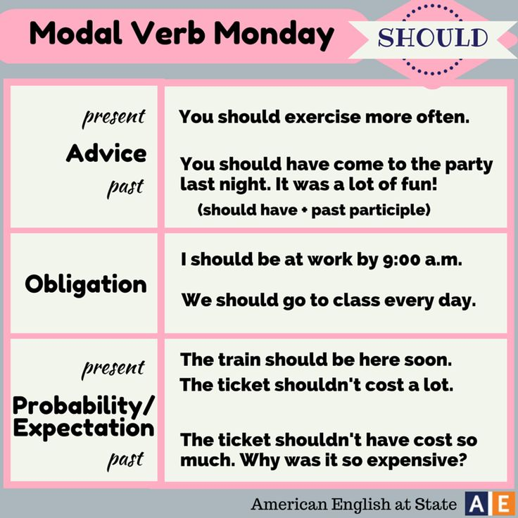 passive voice of modal verbs essay Write an essay (about 300 words )on the advantages of with computers and how the internet has changed our way of living also refer to the negative effects that computers and the internet have on our society.