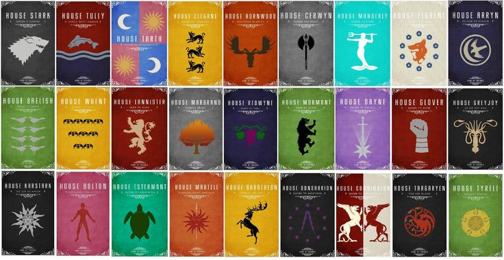 game of thrones house zodiac
