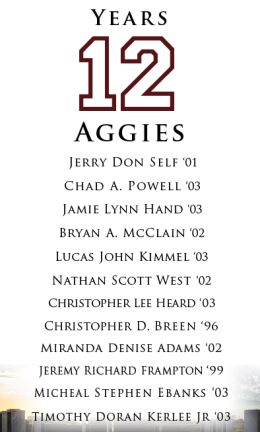 ...But there's a spirit can ne'er be told  It's the Spirit of Aggieland...