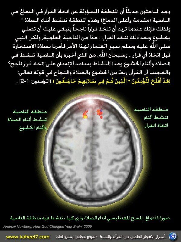 ﻓﻮﺍﺉﺩ الصلاة Islam Facts Muslim Book Islam Beliefs