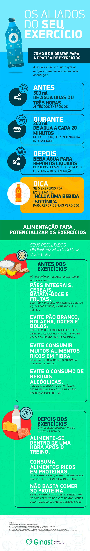 Infografico - Aliados do exercicio fisico #emagrecer #diet #emagrecedor