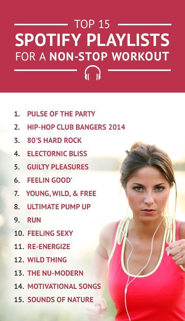Top-15-Spotify Playlists for a Non-Stop Workout. Music is energy!! Woo-hoo!!!
