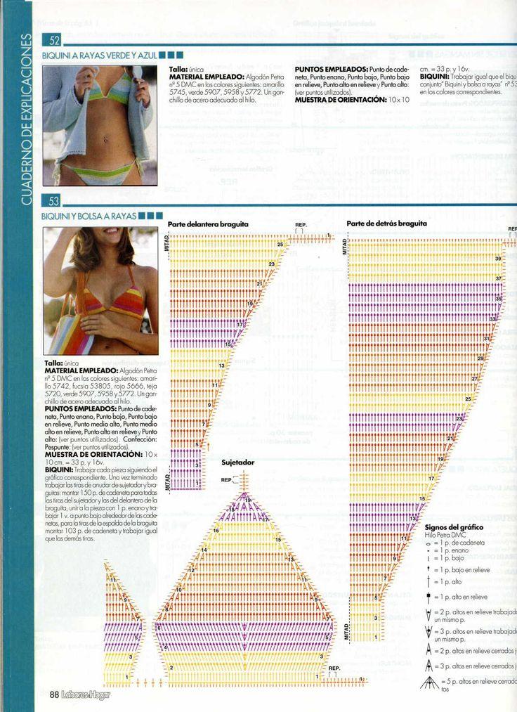 TRICO CROCHET-madonna-a dolu: Bikiny a plavky (triquinis) háčkování vzory