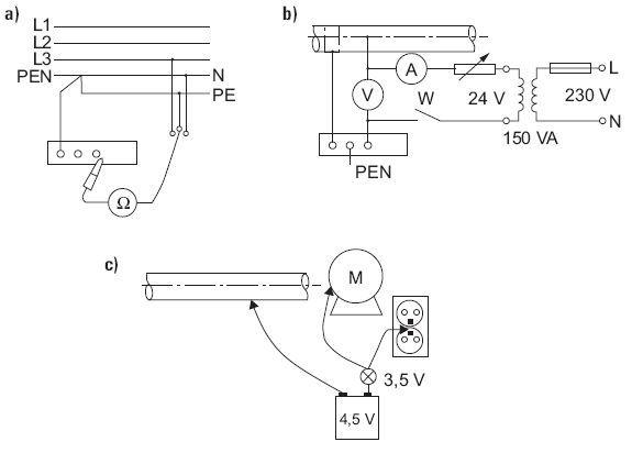 Rys. 1.   Badanie ciągłości przewodów ochronnych: a) za pomocą omomierza,  b) metodą techniczną, c) za pomocą baterii i żarówki