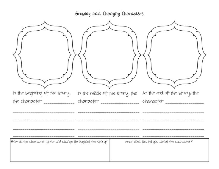 best character trait change images teaching  the go to teacher standard based grading growing and changing characters