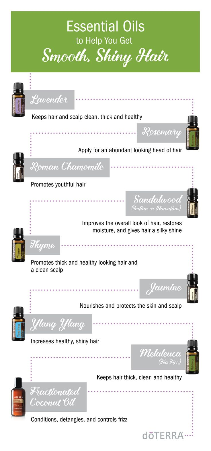 Is your hair dry, brittle, or unmanageable? Try these essential oils to help you get smooth and shiny hair!