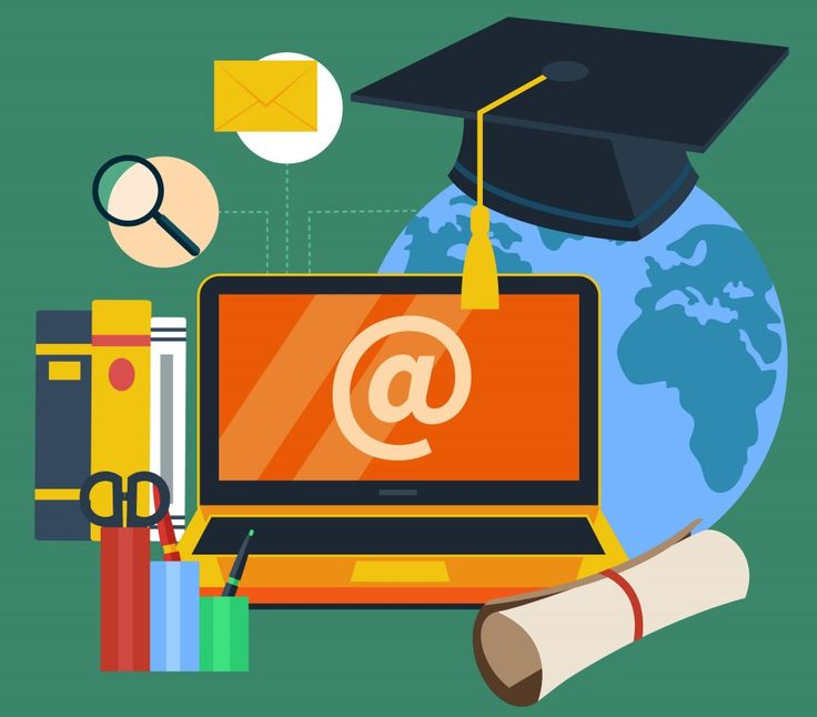Best Practices For Social Media For Education