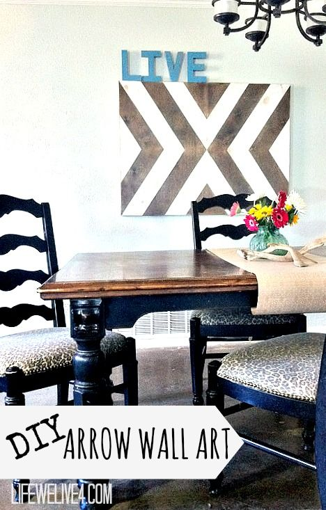 3 Home Decor Trends For Spring Brittany Stager: 17 Best Ideas About Wood Artwork On Pinterest