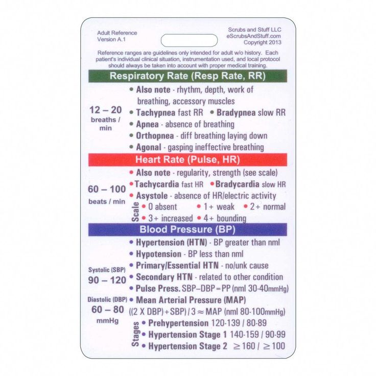 Pin on Pediatric Nurse Salary