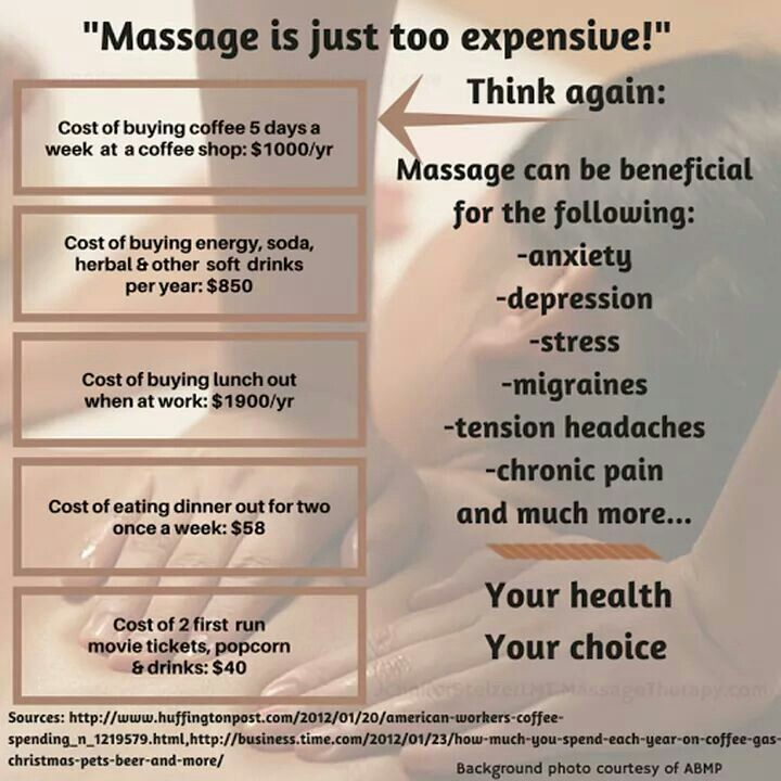 Cost of massage therapy                                                                                                                                                                                 More