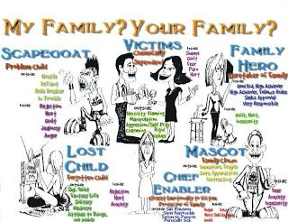 278 best images about family therapy on pinterest  the family  &