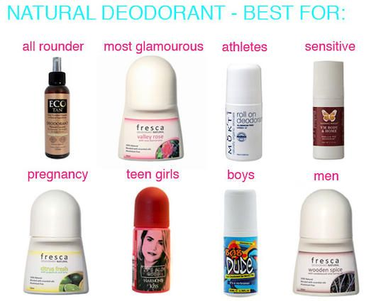 Natural Deodorant Review   Nourished Life