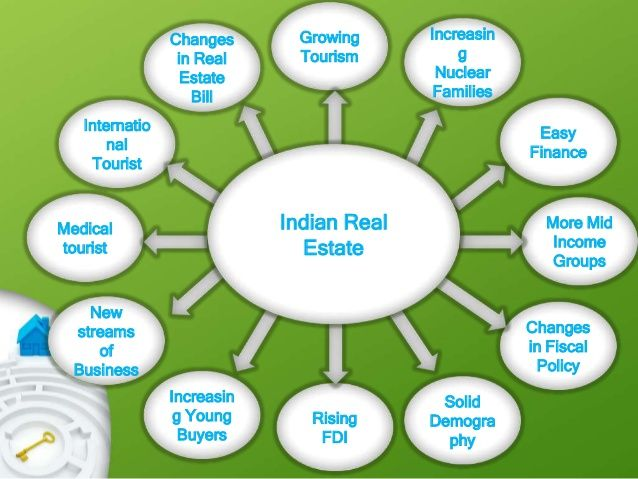 The benefits to invest in Indian real estate whether you are investing in Land layouts or flats.