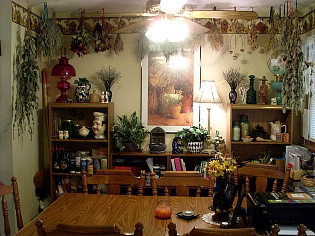 Wiccan Kitchen Decor