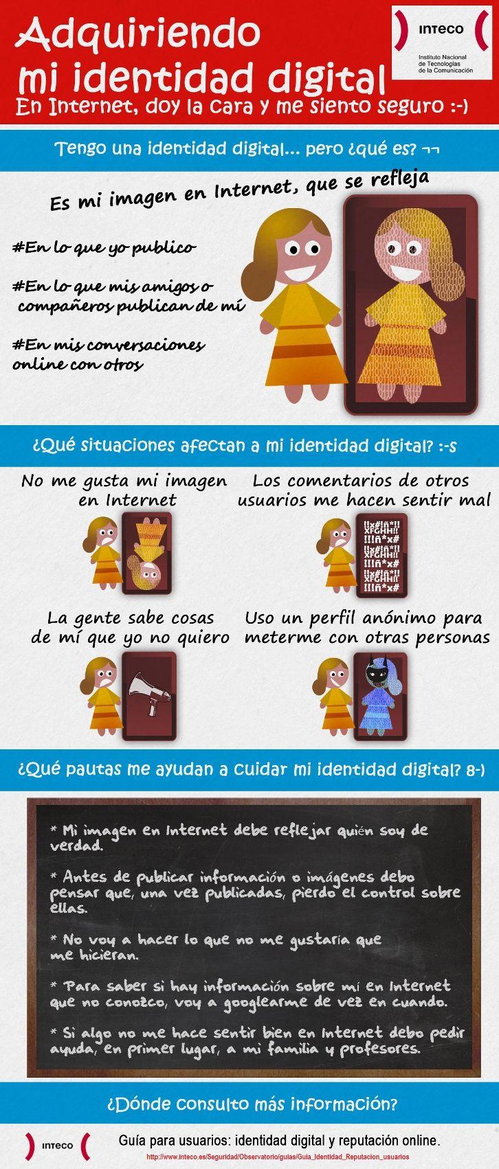 La identidad digital y los menores #infografia #infographic #internet | TICs y Formación