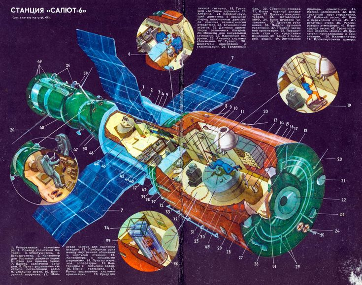 salyut 1 space station illustration - photo #28