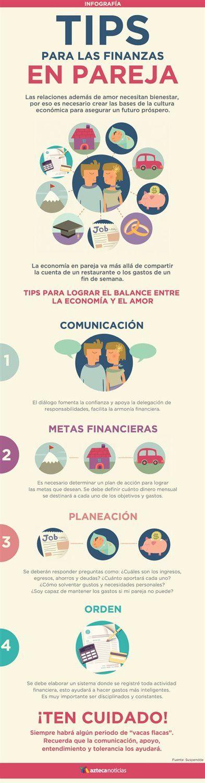 Infografía: Consejos para las finanzas en pareja