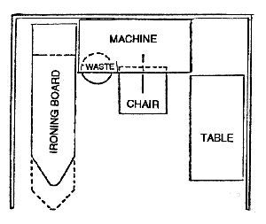 Come organizzare una Mini-Sartoria Domestica :)