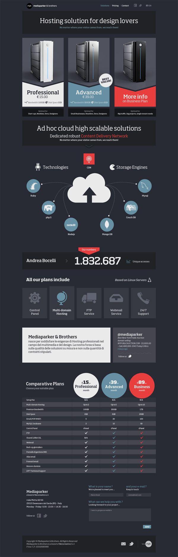 95 best Web Hosting images on Pinterest | Hosting website, A website ...