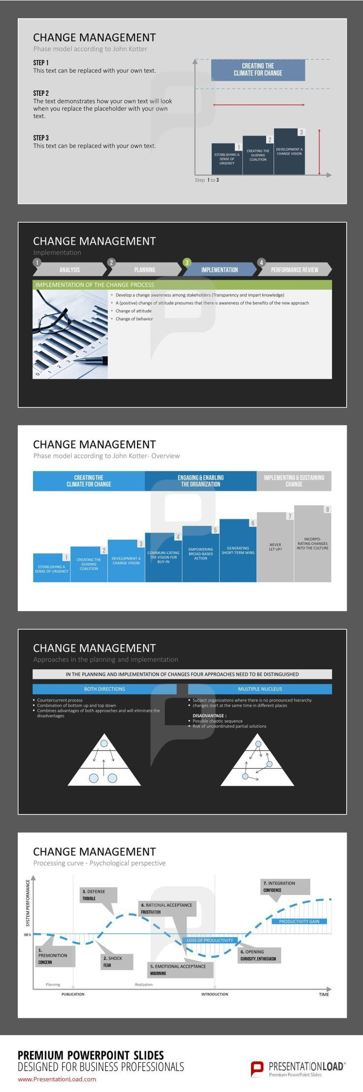 19 best change management powerpoint templates images on two well known approaches are the change model by lewin which focuses on three toneelgroepblik Image collections
