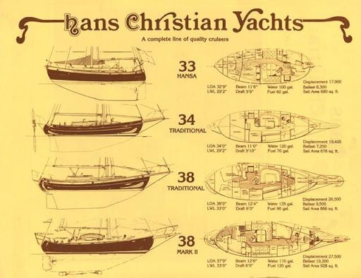 c509cfe992f12cdc0873d453d14b7f12 hans christian traditional 150 best sailing images on pinterest boats, sail boats and sailing Simple Boat Wiring Diagram at n-0.co