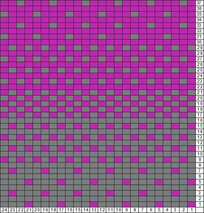 Tricksy Knitter Charts: Ombre by Sara Thiebaud