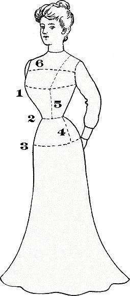 1000  images about bolero vest bodice on pinterest