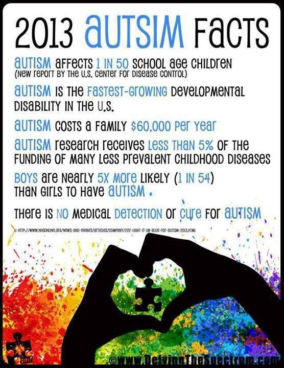 Prevalence of autism spectrum conditions  UK school based     Yumpu Take the case