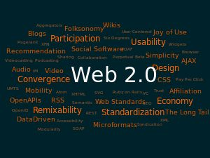 Web 2.0 Tools GOLDMINE!