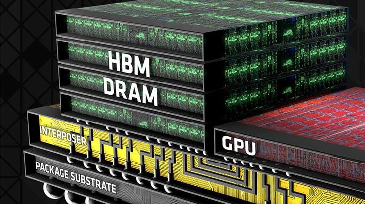 AMD's new High Bandwidth Memory will power the graphics cards of the future | HBM brings with it a significant jump in performance with smaller and more power-efficient chips. Buying advice from the leading technology site