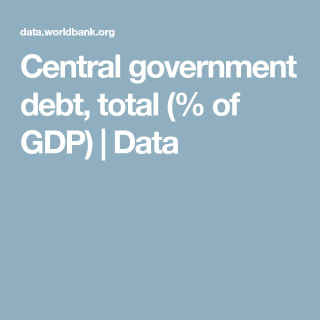 Central government debt, total (% of GDP) | Data