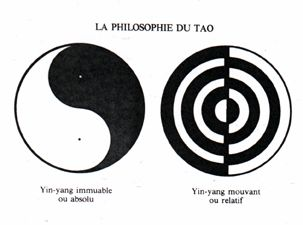 Le Tao të King et le Taoïsme en Chine