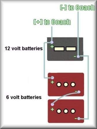Battery Bank Wiring Diagrams - 6 Volt - 12 Volt - Series ...