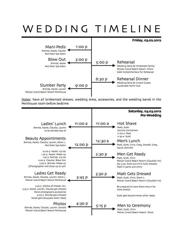 25 best ideas about wedding day schedule on pinterest for Wedding rehearsal schedule template