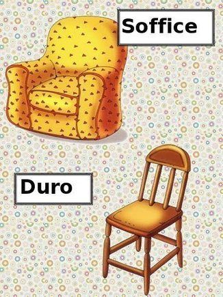 Learning Italian - Furniture