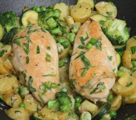 Pierś z kurczaka z zielonymi warzywami - Przepisy.Podana w ten sposób pierś z kurczaka staje się daniem eleganckim. Pierś z kurczaka z zielonymi warzywami to przepis, którego autorem jest: Magda Gessler
