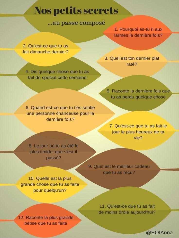 Des questions pour parler au passé composé Learn french