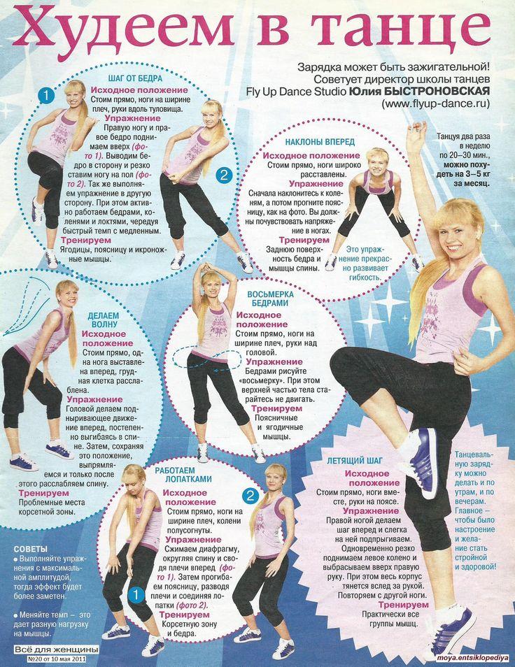 Эффекты Упражнения Для Похудения. Лучшие упражнения для похудения: ТОП-7 самых-самых