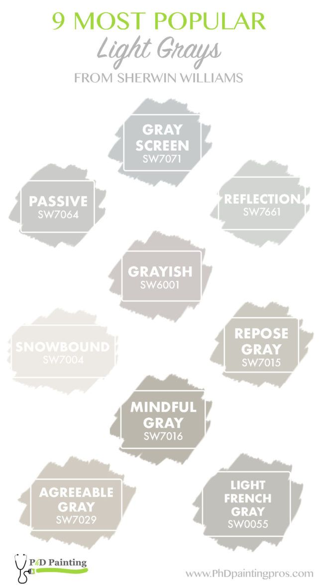 9 Most Popular Light Grays From Sherwin Williams In 2020 Sherwin Williams Paint Colors Room Paint Colors Light Grey Paint Colors