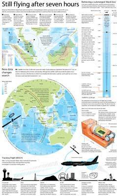MH370 graphic 17/3