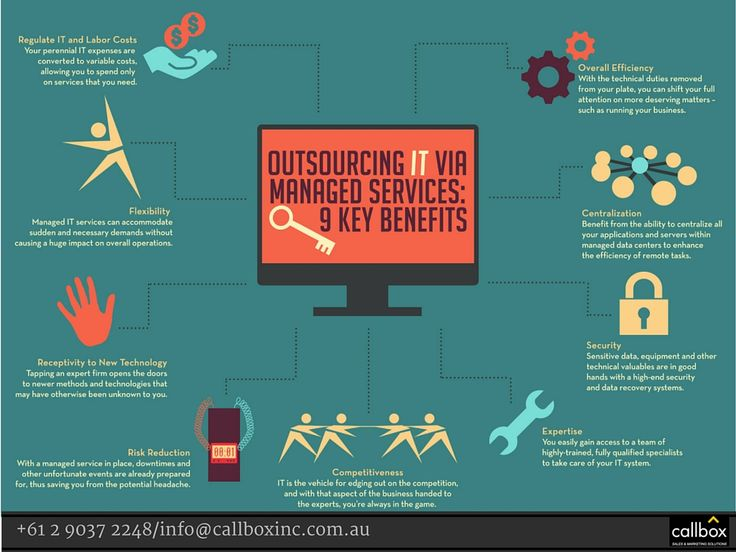 IT infrastructure management and maintenance is one of the most expensive aspects of running a business. Outsourcing can solve this problem.
