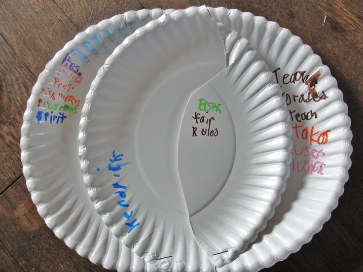 "3-D Venn diagram comparing and contrasting the jobs of president and teacher.  Paper plates make a bowl for the ""both"" category!"