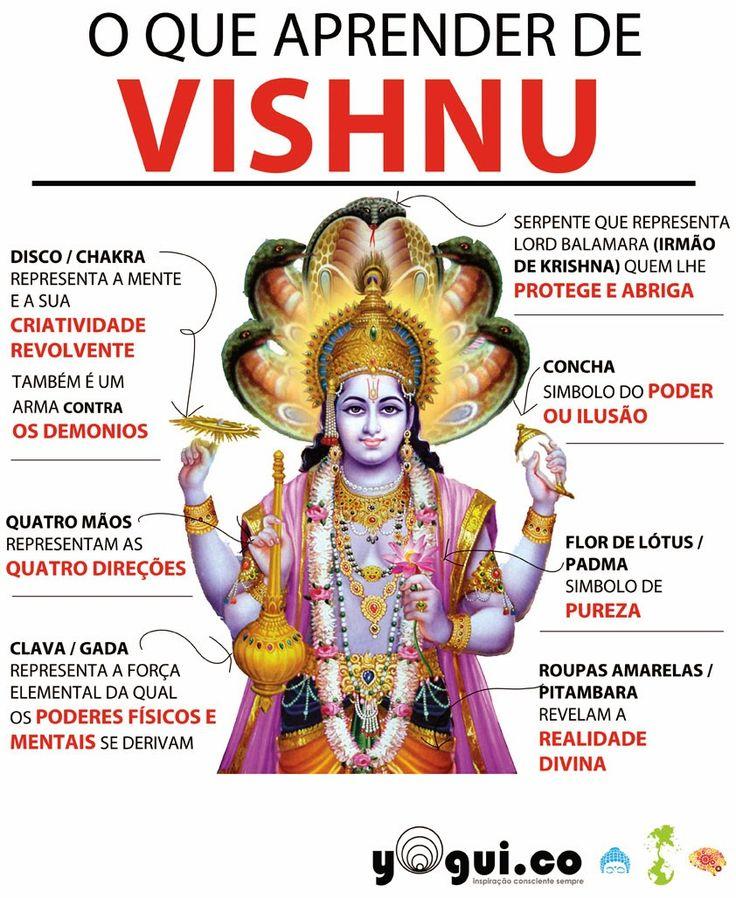 Vishnu - Deus protetor, uma das três entidades do Hinduísmo.
