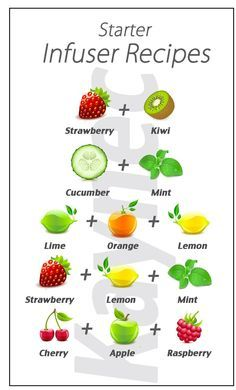healthy fruits for the heart healthy fruit infused water recipes